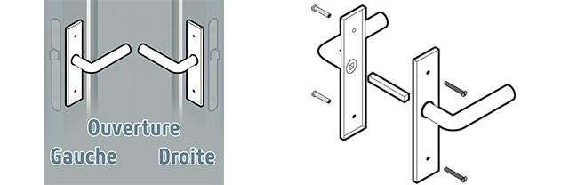 thirard changer sa poign e de porte sur plaque. Black Bedroom Furniture Sets. Home Design Ideas